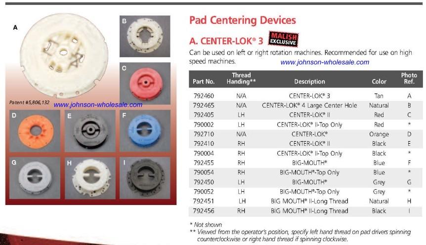 pad centering